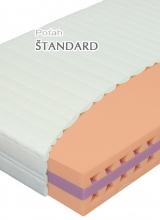 [Matrac Profil Comfort T4]